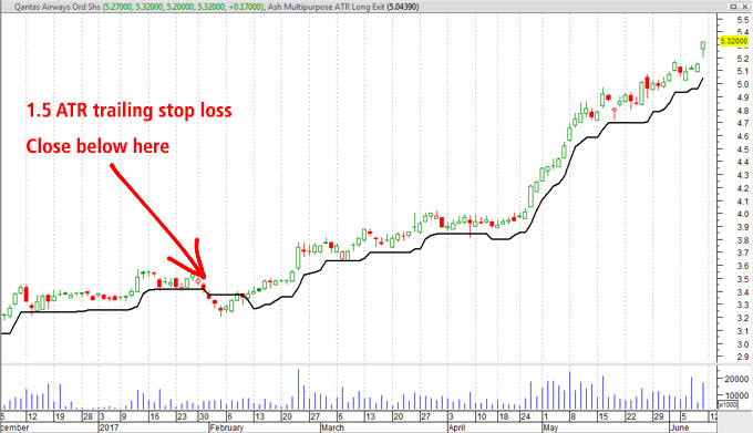 atr trail stop on stocks