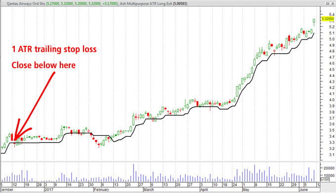 atr trailing stop loss strategy