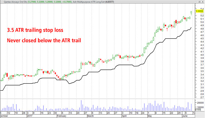best atr trailing stop loss value