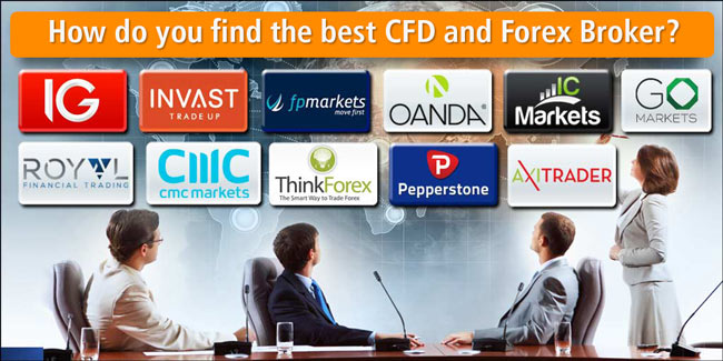 Learn How to Trade Indices and Other CFD Products at iFOREX