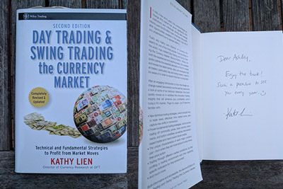 Best forex books review