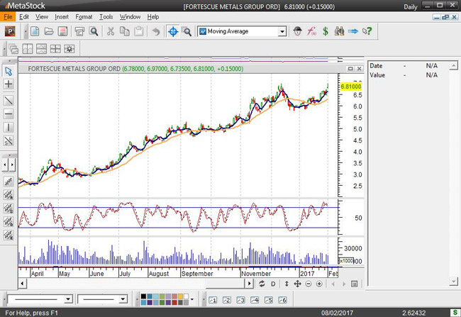 Ets trading system metastock download