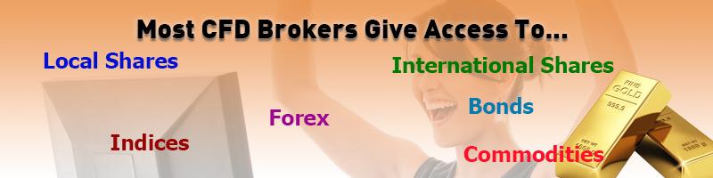 Online CFD Broker Access
