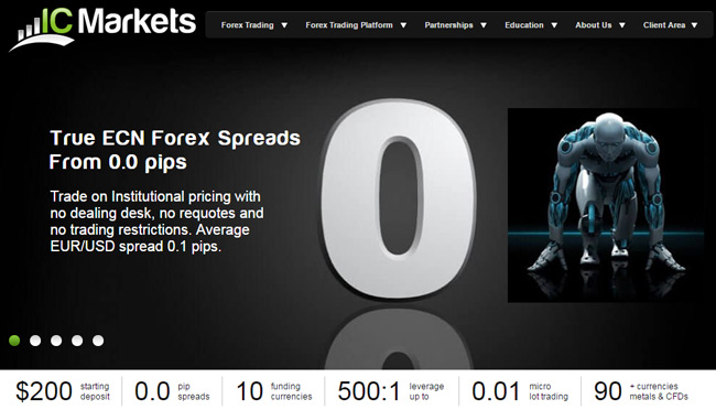Top 10 australian forex brokers