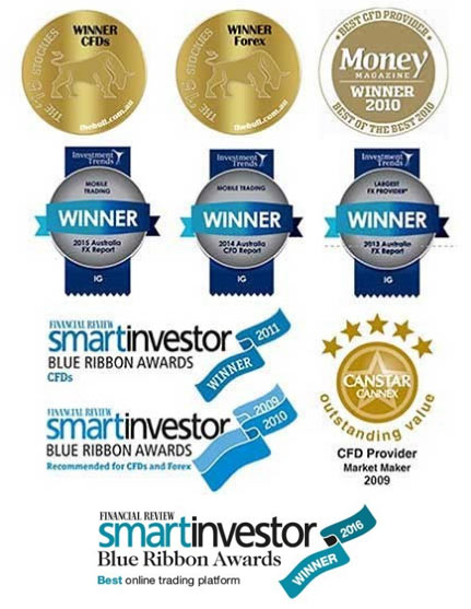 ig awards for cfds forex