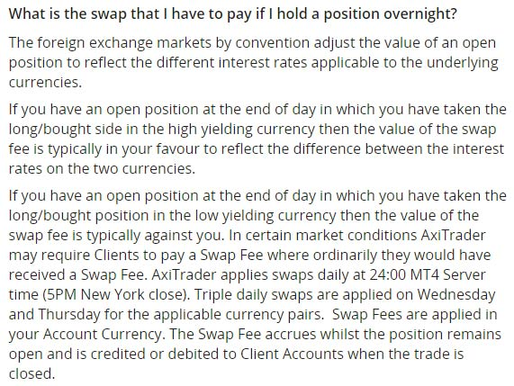 forex swap rate with axitrader