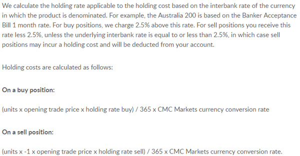 cmc markets holding costs