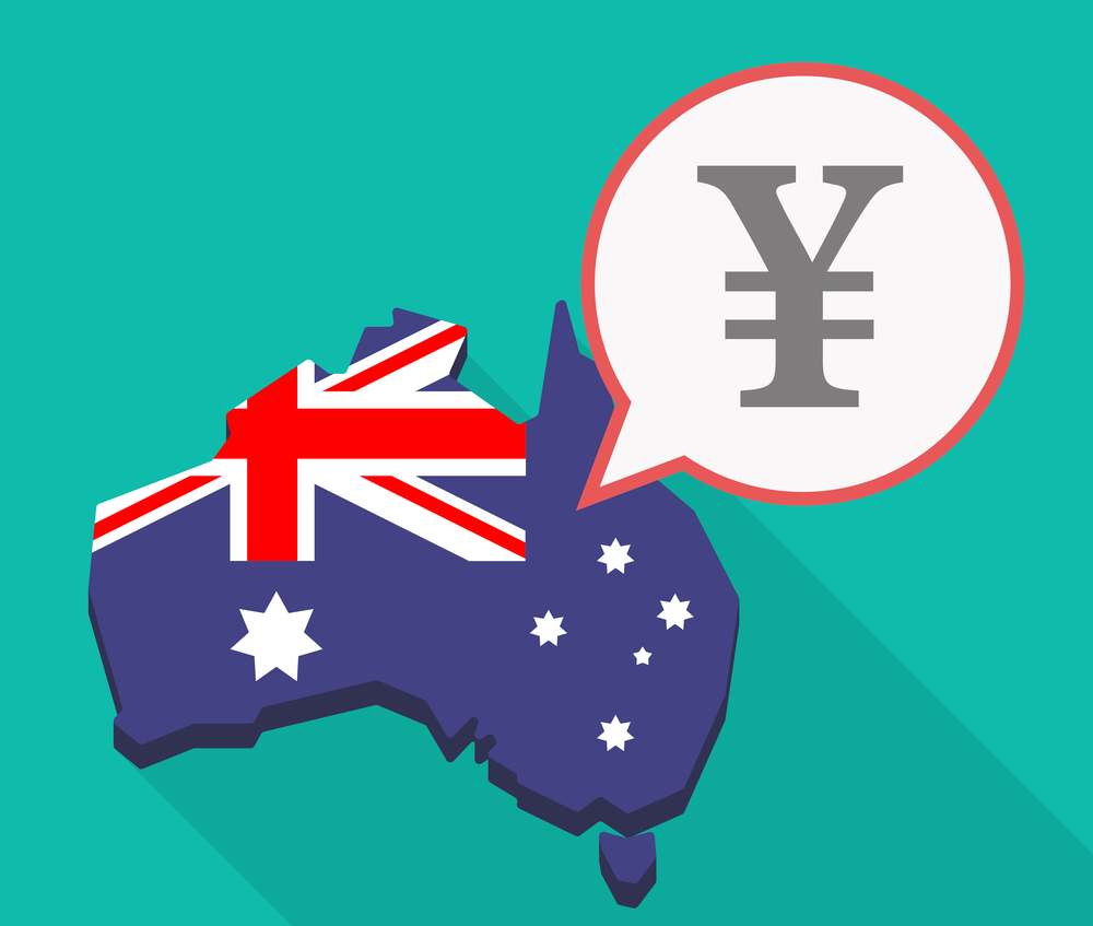 Guide To The Australian Dollar And Japanese Yen Forex Pair Learn Cfds
